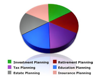 A chart provides a breakdown for different types of planning