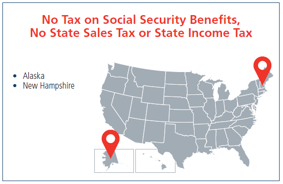 A map shows states that do not tax social security benefits, and have no state sales or income tax